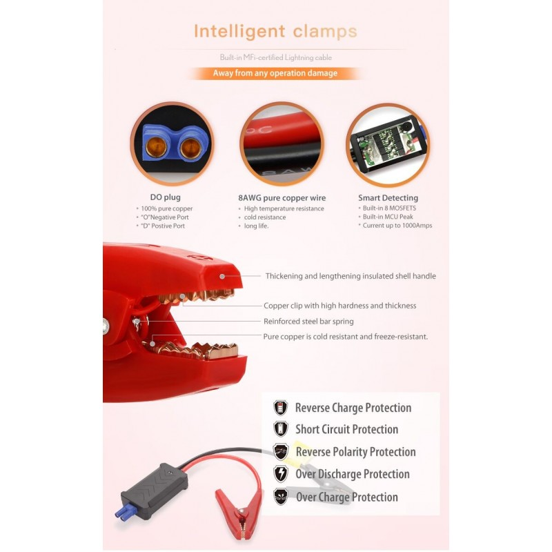 INTELLIBOOST 1000A Portable Auto Jump Starter and Power